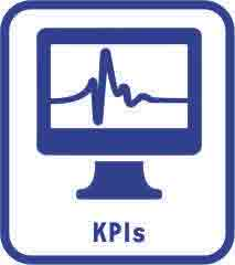 ecommerce program -kpis